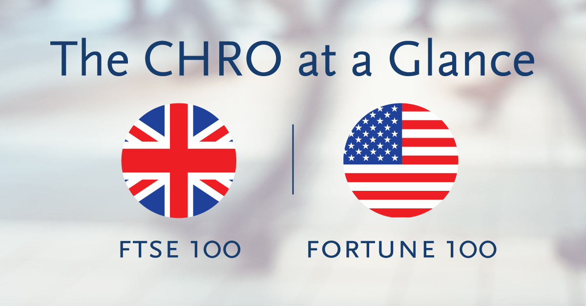 The CHRO at a Glance
